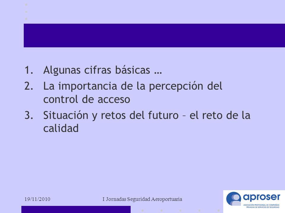 19/11/2010I Jornadas Seguridad Aeroportuaria2 1.Algunas cifras básicas … 2.La importancia de la percepción del control de acceso 3.Situación y retos del futuro – el reto de la calidad