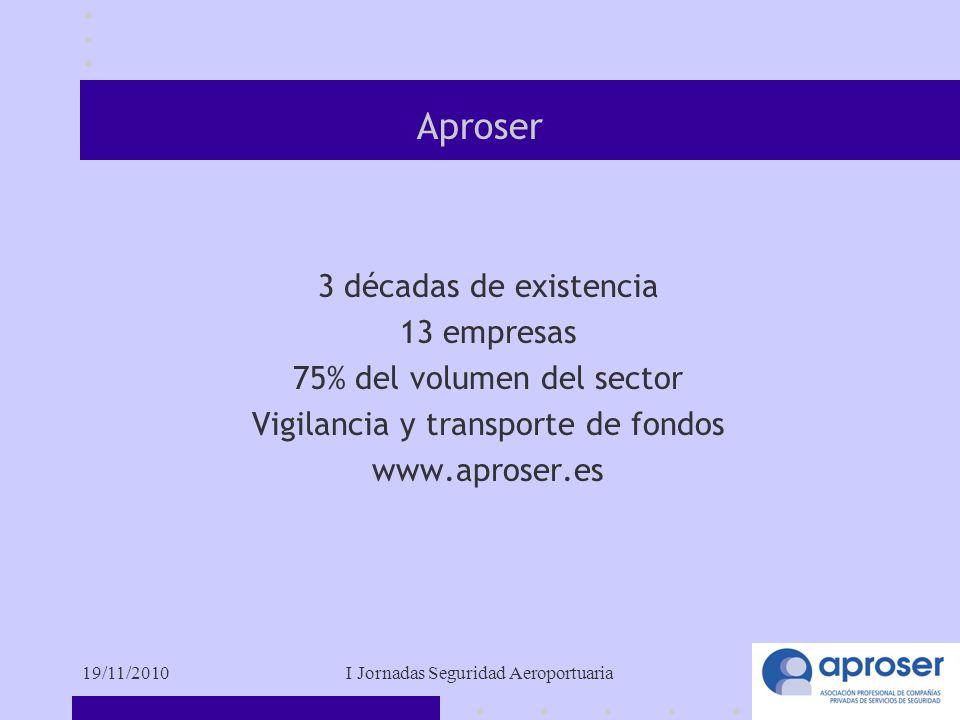 19/11/2010I Jornadas Seguridad Aeroportuaria3 3 décadas de existencia 13 empresas 75% del volumen del sector Vigilancia y transporte de fondos www.aproser.es Aproser