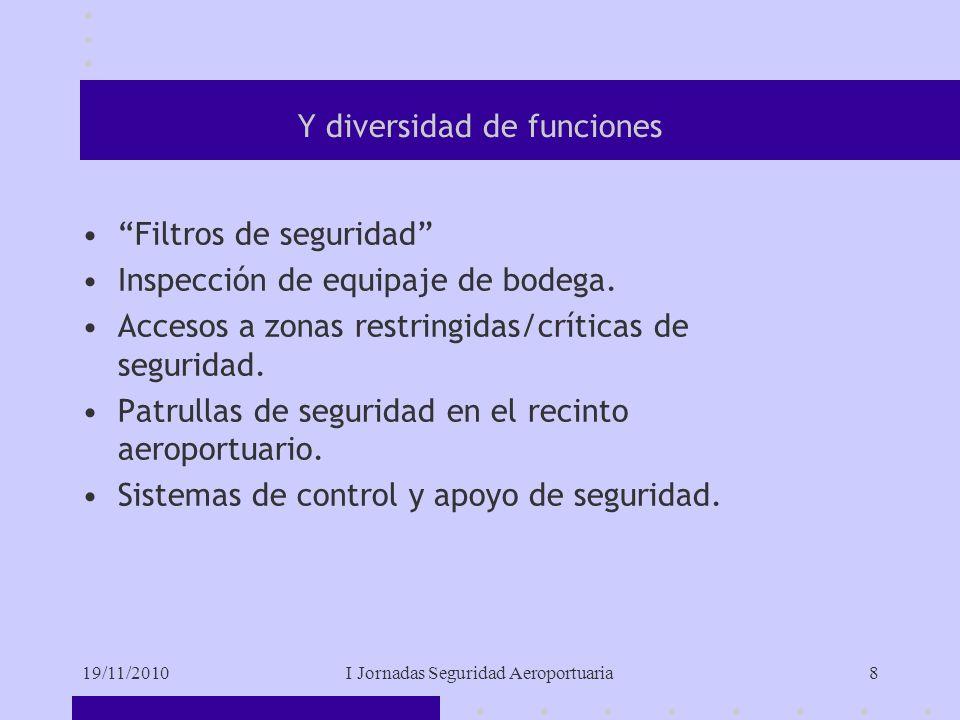 19/11/2010I Jornadas Seguridad Aeroportuaria8 Y diversidad de funciones Filtros de seguridad Inspección de equipaje de bodega.