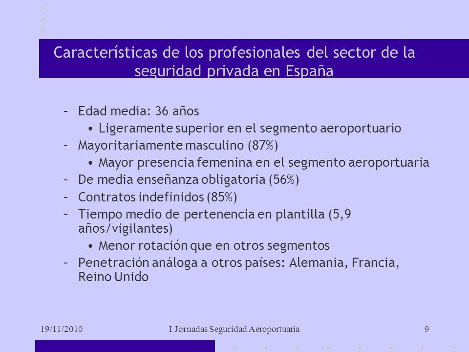 19/11/2010I Jornadas Seguridad Aeroportuaria9 Características de los profesionales del sector de la seguridad privada en España –Edad media: 36 años Ligeramente superior en el segmento aeroportuario –Mayoritariamente masculino (87%) Mayor presencia femenina en el segmento aeroportuaria –De media enseñanza obligatoria (56%) –Contratos indefinidos (85%) –Tiempo medio de pertenencia en plantilla (5,9 años/vigilantes) Menor rotación que en otros segmentos –Penetración análoga a otros países: Alemania, Francia, Reino Unido