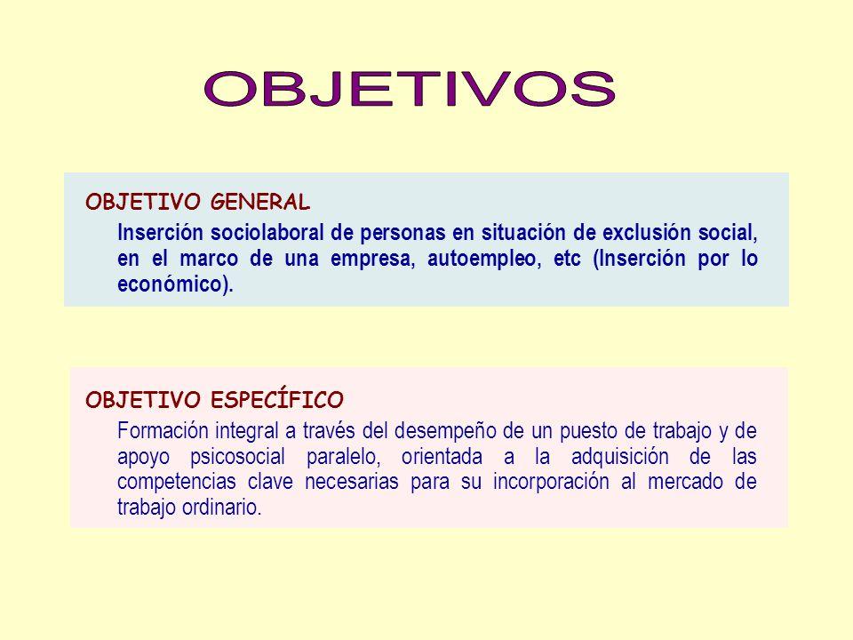 OBJETIVO GENERAL Inserción sociolaboral de personas en situación de exclusión social, en el marco de una empresa, autoempleo, etc (Inserción por lo ec
