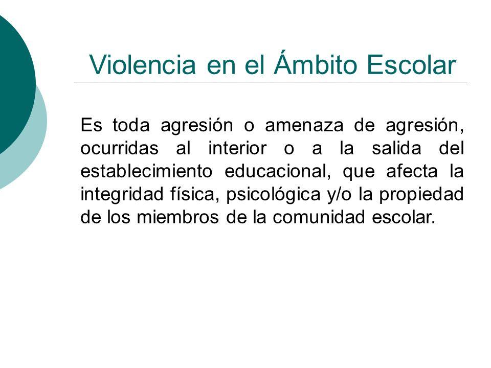 Violencia en el Ámbito Escolar Es toda agresión o amenaza de agresión, ocurridas al interior o a la salida del establecimiento educacional, que afecta