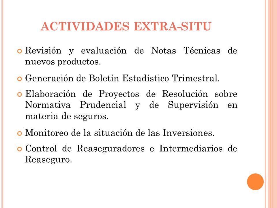 ACTIVIDADES EXTRA-SITU Revisión y evaluación de Notas Técnicas de nuevos productos. Generación de Boletín Estadístico Trimestral. Elaboración de Proye