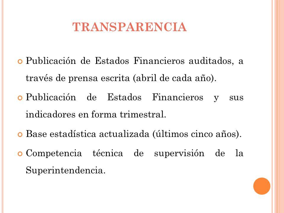 TRANSPARENCIA Publicación de Estados Financieros auditados, a través de prensa escrita (abril de cada año). Publicación de Estados Financieros y sus i