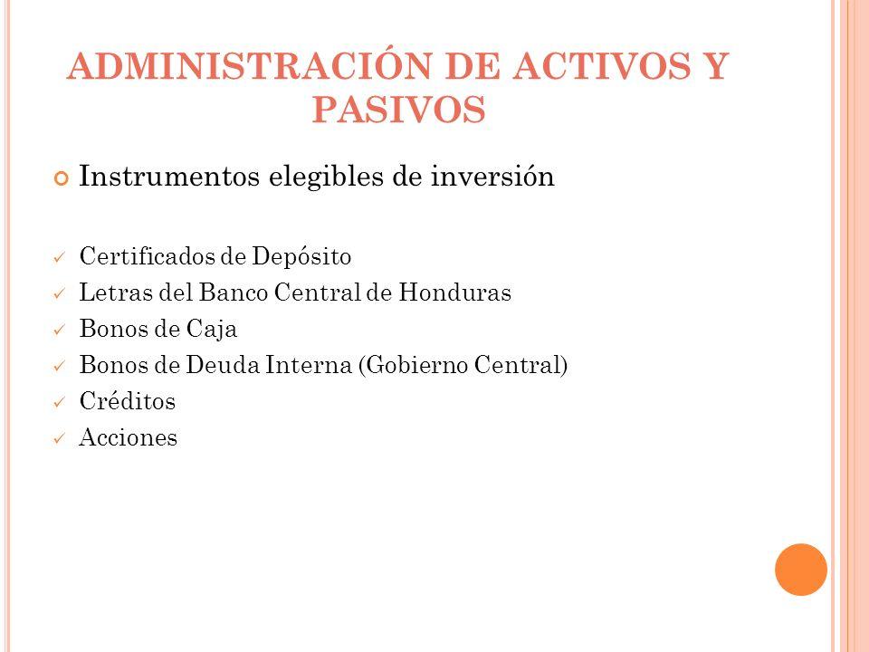 ADMINISTRACIÓN DE ACTIVOS Y PASIVOS Instrumentos elegibles de inversión Certificados de Depósito Letras del Banco Central de Honduras Bonos de Caja Bo