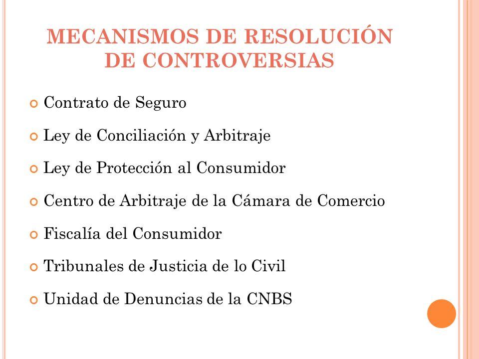 MECANISMOS DE RESOLUCIÓN DE CONTROVERSIAS Contrato de Seguro Ley de Conciliación y Arbitraje Ley de Protección al Consumidor Centro de Arbitraje de la
