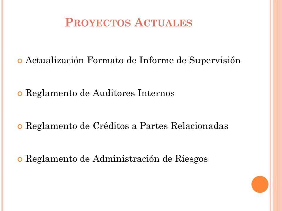 P ROYECTOS A CTUALES Actualización Formato de Informe de Supervisión Reglamento de Auditores Internos Reglamento de Créditos a Partes Relacionadas Reg