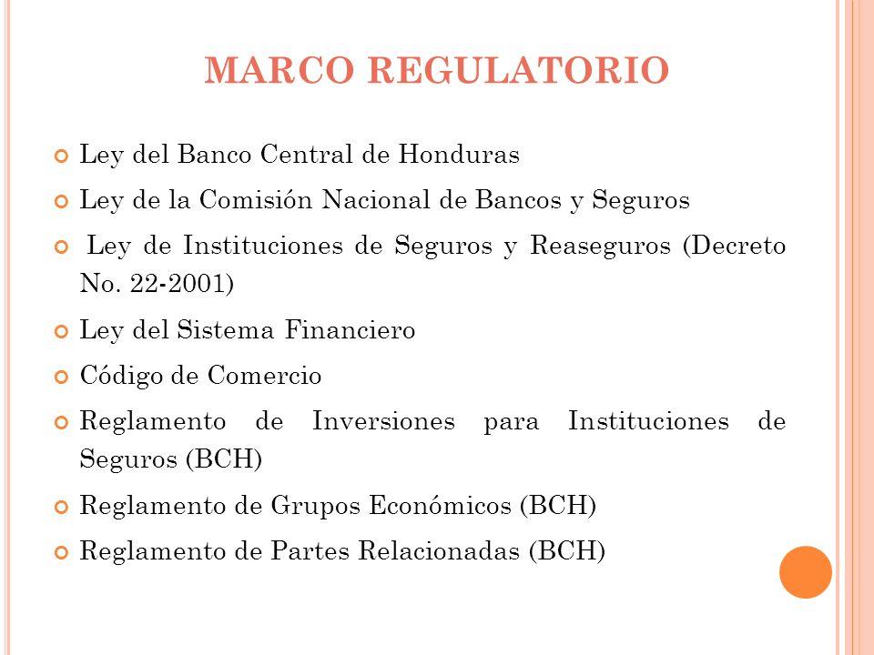 MARCO REGULATORIO Ley del Banco Central de Honduras Ley de la Comisión Nacional de Bancos y Seguros Ley de Instituciones de Seguros y Reaseguros (Decr