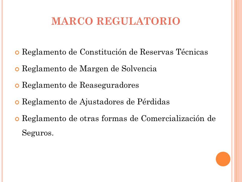 MARCO REGULATORIO Reglamento de Constitución de Reservas Técnicas Reglamento de Margen de Solvencia Reglamento de Reaseguradores Reglamento de Ajustad