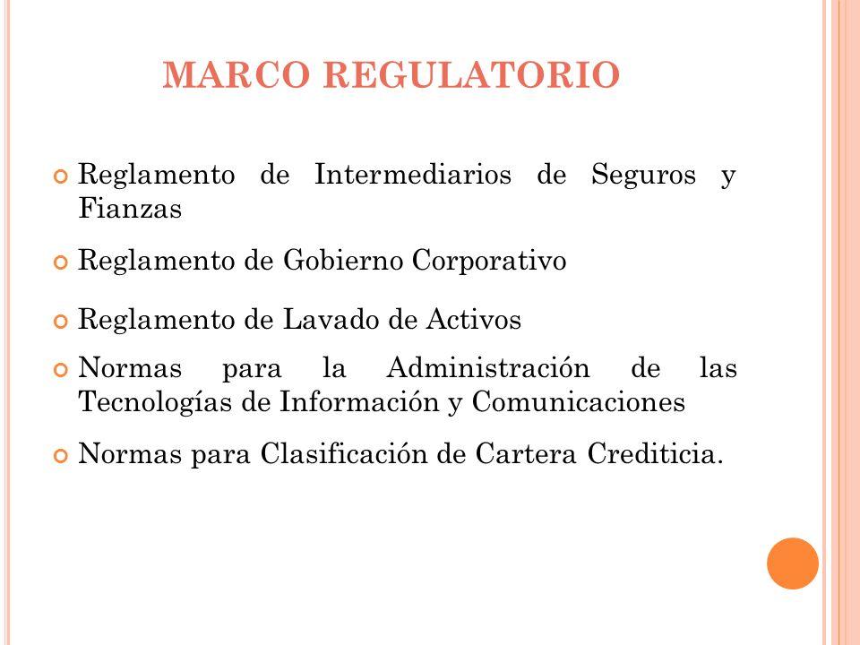 MARCO REGULATORIO Reglamento de Intermediarios de Seguros y Fianzas Reglamento de Gobierno Corporativo Reglamento de Lavado de Activos Normas para la