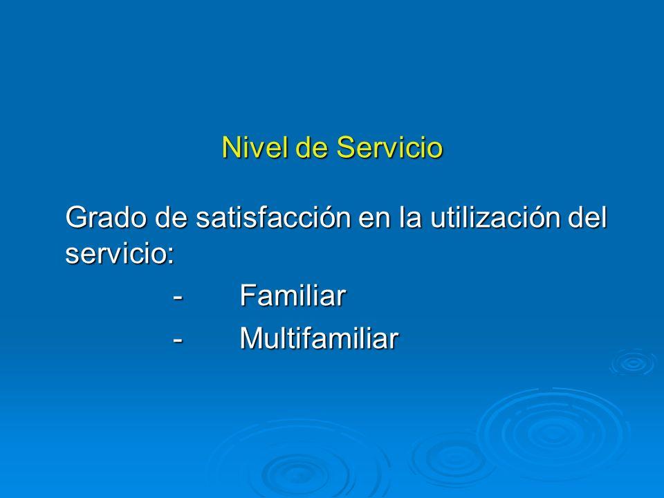 Nivel de Servicio Grado de satisfacción en la utilización del servicio: -Familiar -Multifamiliar