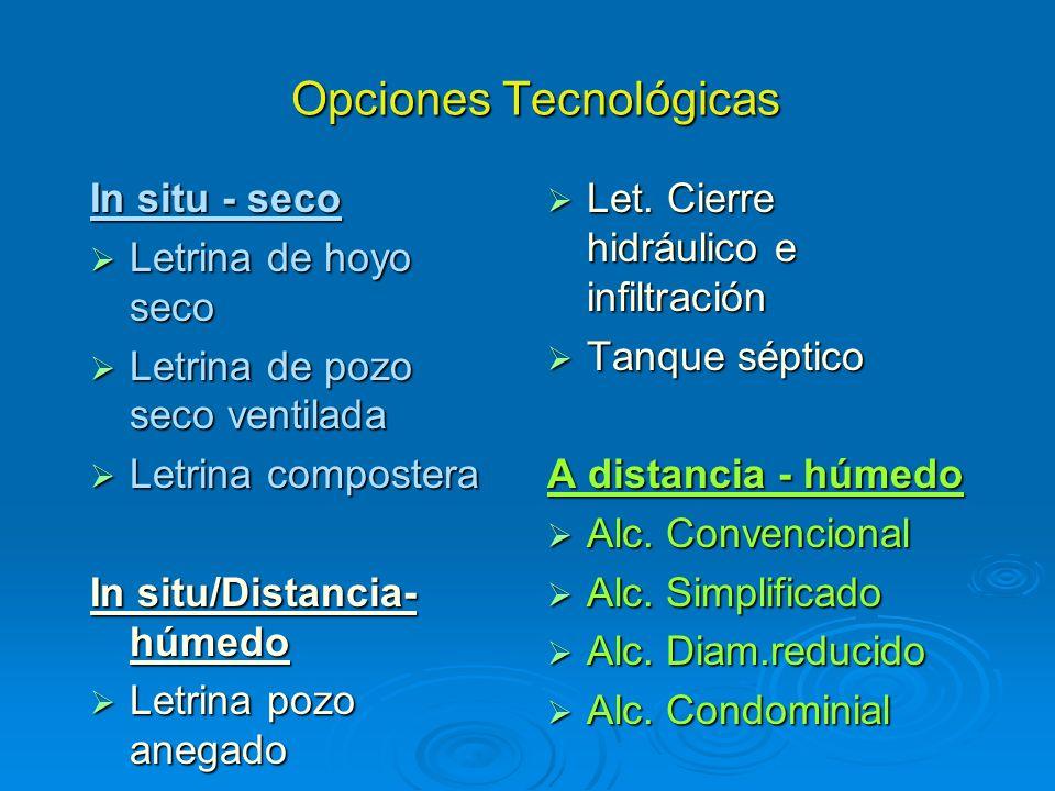 Opciones Tecnológicas In situ - seco Letrina de hoyo seco Letrina de hoyo seco Letrina de pozo seco ventilada Letrina de pozo seco ventilada Letrina c