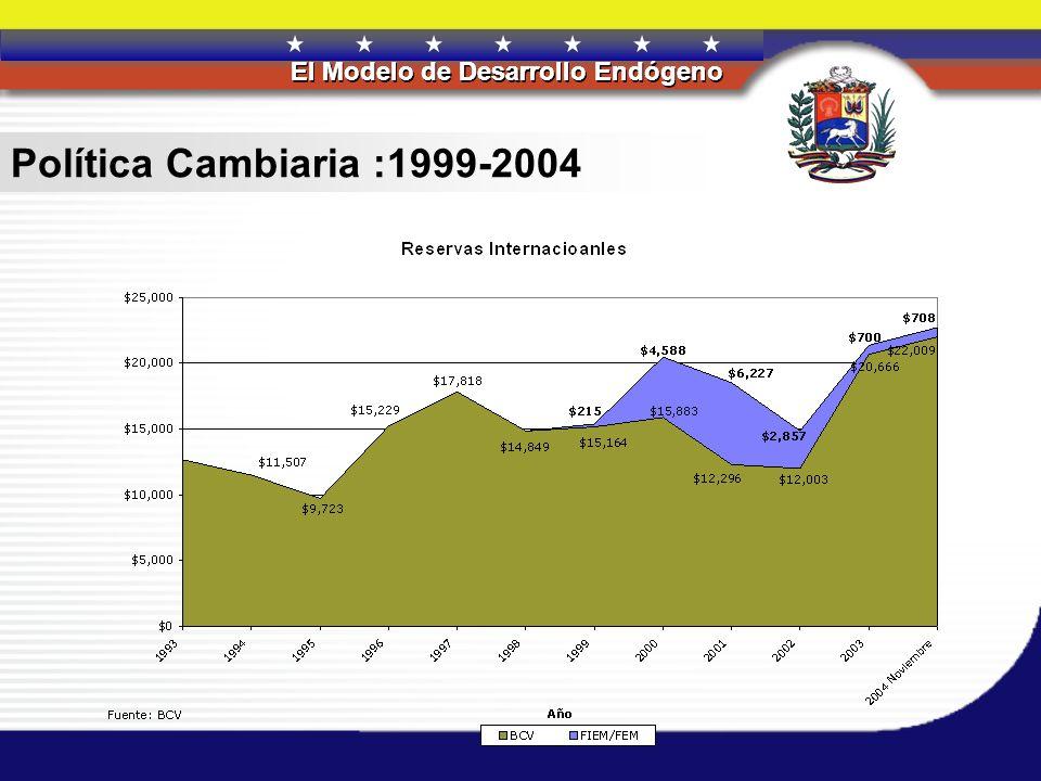 REPÚBLICA BOLIVARIANA DE VENEZUELA El Modelo de Desarrollo Endógeno REPÚBLICA BOLIVARIANA DE VENEZUELA El Modelo de Desarrollo Endógeno Política Cambi