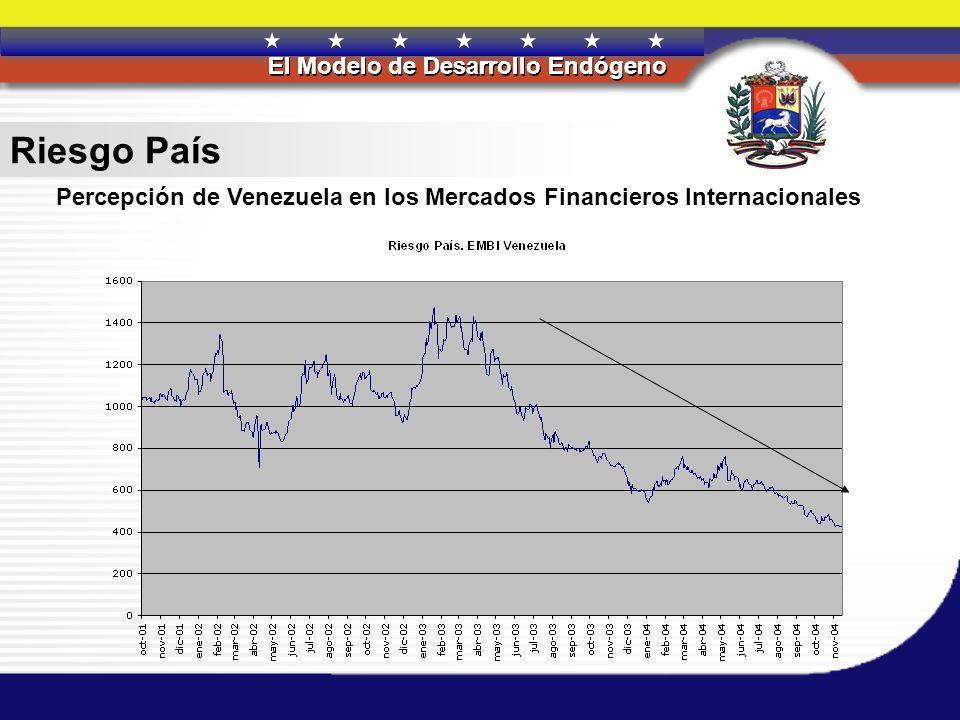 REPÚBLICA BOLIVARIANA DE VENEZUELA El Modelo de Desarrollo Endógeno REPÚBLICA BOLIVARIANA DE VENEZUELA El Modelo de Desarrollo Endógeno Riesgo País Pe