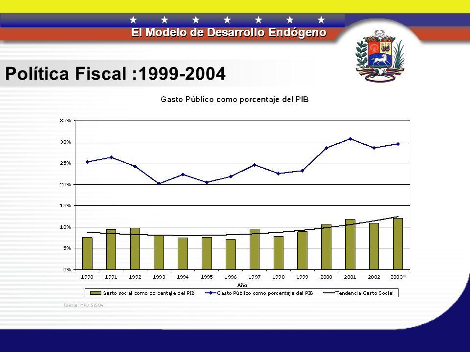 REPÚBLICA BOLIVARIANA DE VENEZUELA El Modelo de Desarrollo Endógeno REPÚBLICA BOLIVARIANA DE VENEZUELA El Modelo de Desarrollo Endógeno Política Monetaria :1999-2004 Se ha mantenido una política monetaria expansiva*, la cual está dirigida a fortalecer las condiciones mínimas necesarias para consolidar la reactivación económica que ha generado una tendencia a la baja de las tasas de interés, mientras que la expansión en el producto ha mantenido a raya al fenómeno de la inflación el cual ha sido exitosamente controlado, con un acumulado de 15.4% para el mes de octubre del 2004, lo que puede llevar a la inflación anual por debajo del 20% esperado.