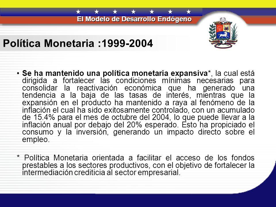 REPÚBLICA BOLIVARIANA DE VENEZUELA El Modelo de Desarrollo Endógeno REPÚBLICA BOLIVARIANA DE VENEZUELA El Modelo de Desarrollo Endógeno Tasas de Interés Tasas de Interés Ponderadas de los Seis Principales Bancos Comerciales y Universales para Operaciones Activas 35.1% 42.5% 61.8% 56.5% 37.2% 22.2% 45.2% 31.9% 25.6% 37.1% 24.1% 17.0% 23.9% 40.2% 38.3% 0.0% 10.0% 20.0% 30.0% 40.0% 50.0% 60.0% 70.0% 199019911992199319941995199619971998199920002001200220032004* Año *Tasa No ponderada.