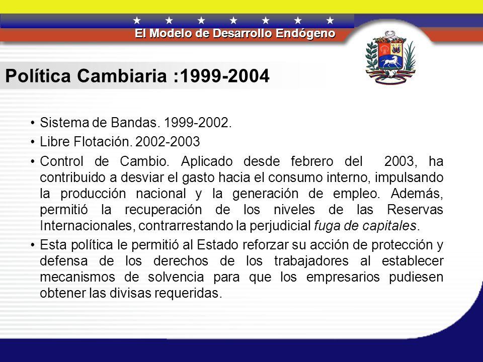 REPÚBLICA BOLIVARIANA DE VENEZUELA El Modelo de Desarrollo Endógeno REPÚBLICA BOLIVARIANA DE VENEZUELA El Modelo de Desarrollo Endógeno Política Cambiaria :1999-2004