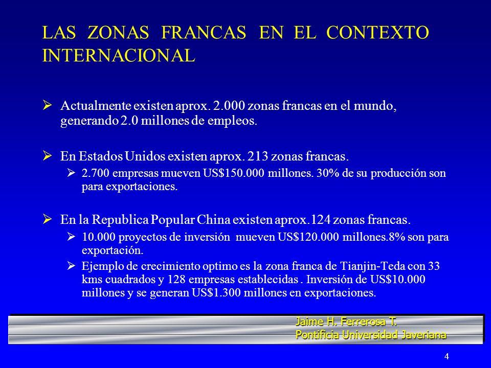 5 INCIDENCIA DE LAS ZONAS FRANCAS EN EL DESARROLLO ECONOMICO Hasta los 60´s su actividad era comercial.