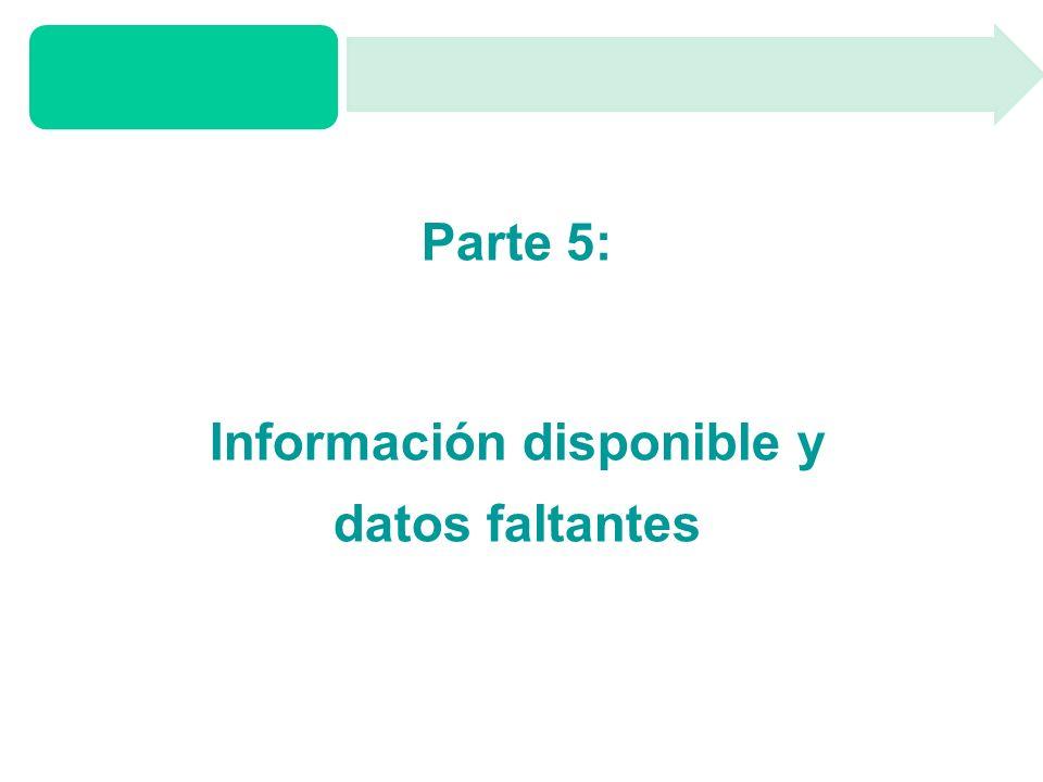 Parte 5: Información disponible y datos faltantes