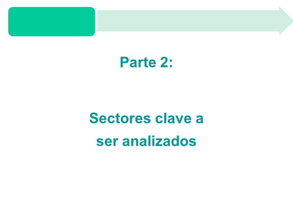 Parte 2: Sectores clave a ser analizados