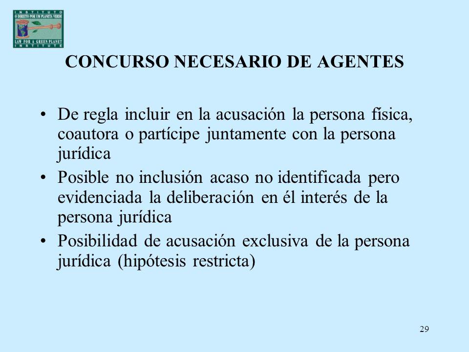 29 CONCURSO NECESARIO DE AGENTES De regla incluir en la acusación la persona física, coautora o partícipe juntamente con la persona jurídica Posible n