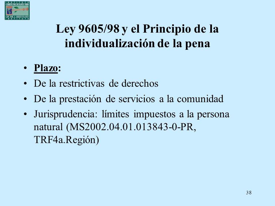 38 Ley 9605/98 y el Principio de la individualización de la pena Plazo: De la restrictivas de derechos De la prestación de servicios a la comunidad Ju