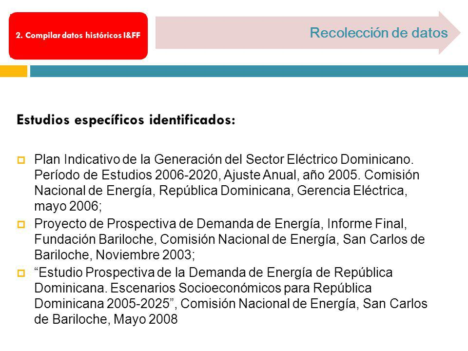 Estudios específicos identificados: Plan Indicativo de la Generación del Sector Eléctrico Dominicano. Período de Estudios 2006-2020, Ajuste Anual, año