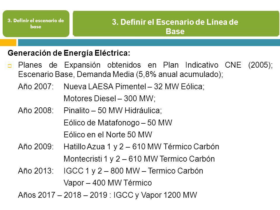 3. Definir el Escenario de Línea de Base 3. Definir el escenario de base Generación de Energía Eléctrica: Planes de Expansión obtenidos en Plan Indica