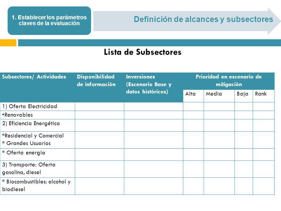 Definición de alcances y subsectores 1. Establecer los parámetros claves de la evaluación Subsectores/ ActividadesDisponibilidad de información Invers
