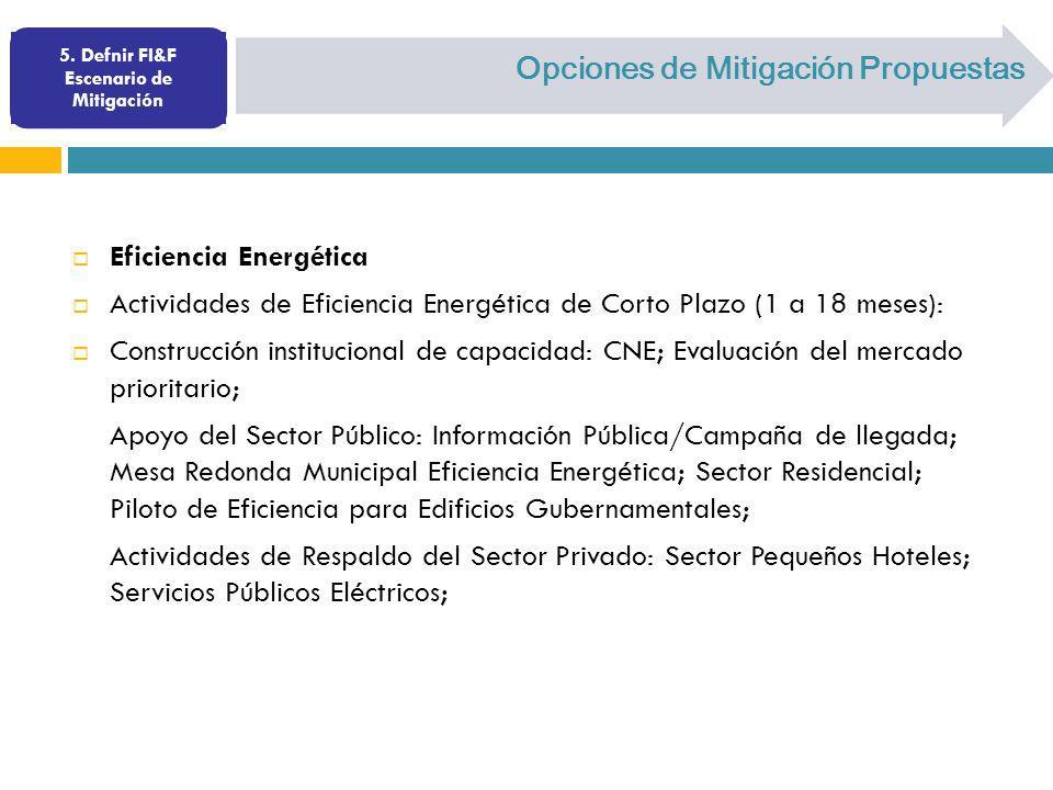 Opciones de Mitigación Propuestas Eficiencia Energética Actividades de Eficiencia Energética de Corto Plazo (1 a 18 meses): Construcción institucional
