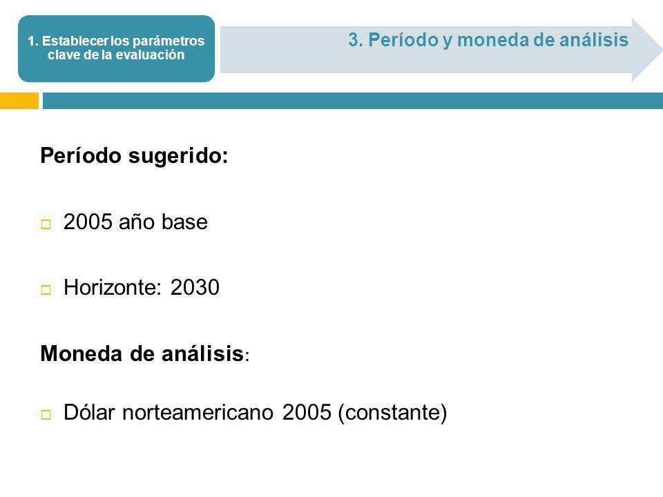 4.Enfoque analítico para proyecciones 1.