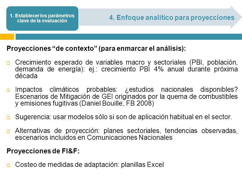 4. Enfoque analítico para proyecciones 1. Establecer los parámetros clave de la evaluación Proyecciones de contexto (para enmarcar el análisis): Creci