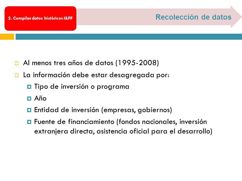 Recolección de datos Al menos tres años de datos (1995-2008) La información debe estar desagregada por: Tipo de inversión o programa Año Entidad de in