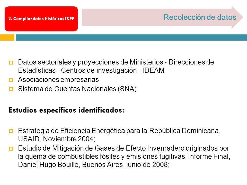 Datos sectoriales y proyecciones de Ministerios - Direcciones de Estadísticas - Centros de investigación - IDEAM Asociaciones empresarias Sistema de C