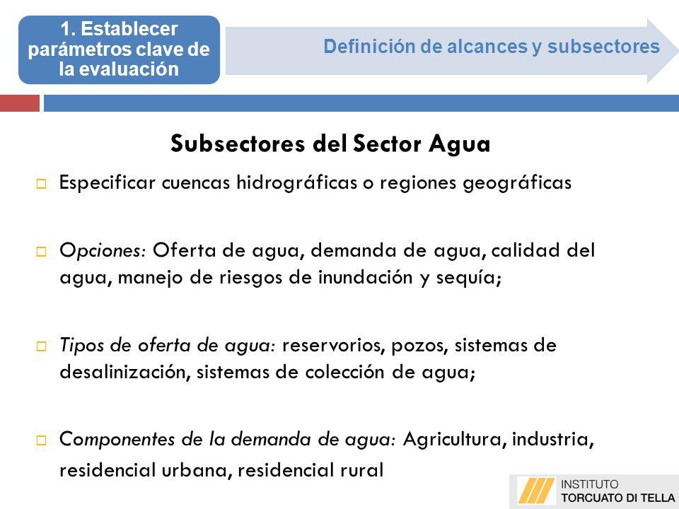 1. Establecer parámetros clave de la evaluación Especificar cuencas hidrográficas o regiones geográficas Opciones: Oferta de agua, demanda de agua, ca