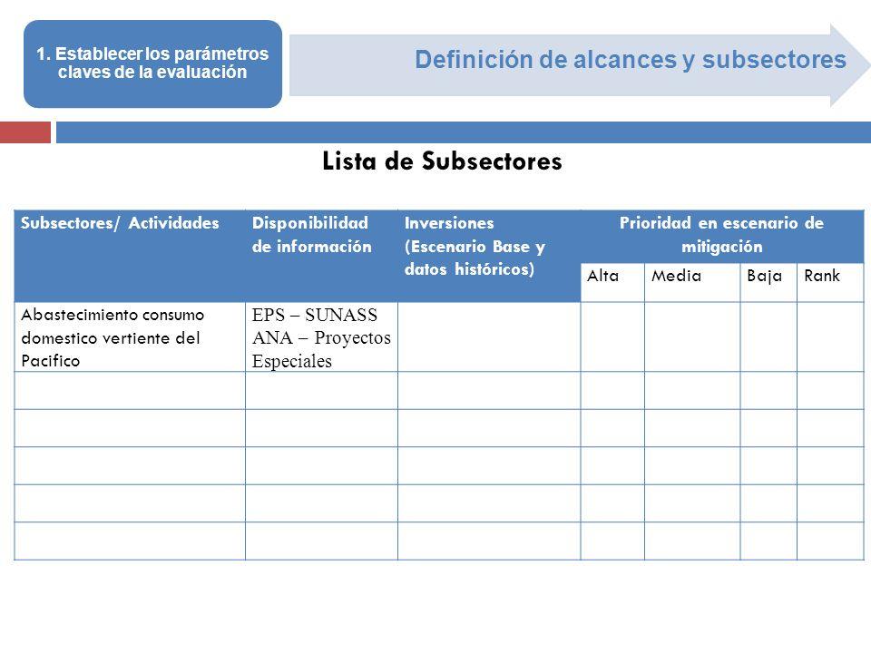 1. Establecer los parámetros claves de la evaluación Subsectores/ ActividadesDisponibilidad de información Inversiones (Escenario Base y datos históri