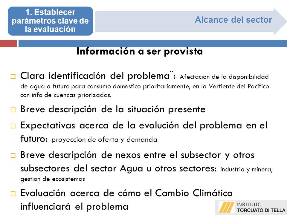 Clara identificación del problema¨: Afectacion de la disponibilidad de agua a futuro para consumo domestico prioritariamente, en la Vertiente del Paci