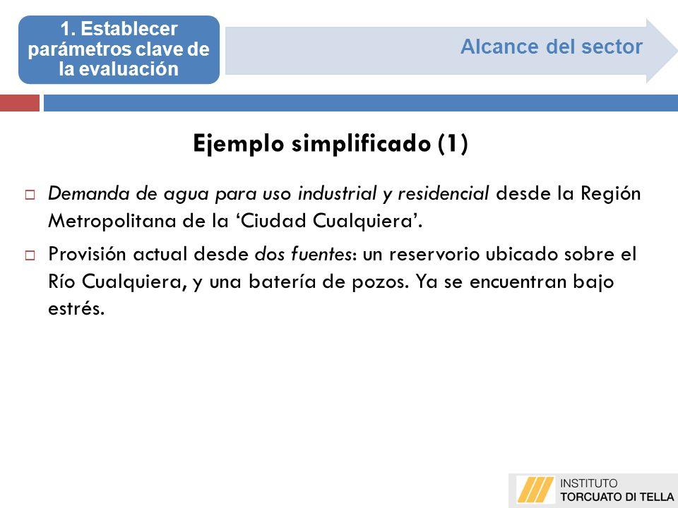 Demanda de agua para uso industrial y residencial desde la Región Metropolitana de la Ciudad Cualquiera. Provisión actual desde dos fuentes: un reserv