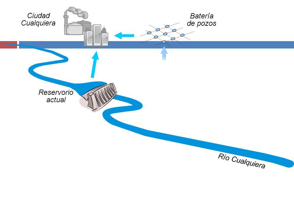 Batería de pozos Ciudad Cualquiera Río Cualquiera Reservorio actual
