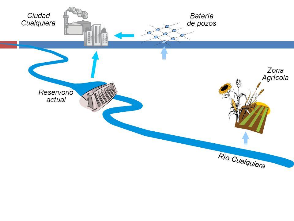 Batería de pozos Ciudad Cualquiera Río Cualquiera Reservorio actual Zona Agrícola
