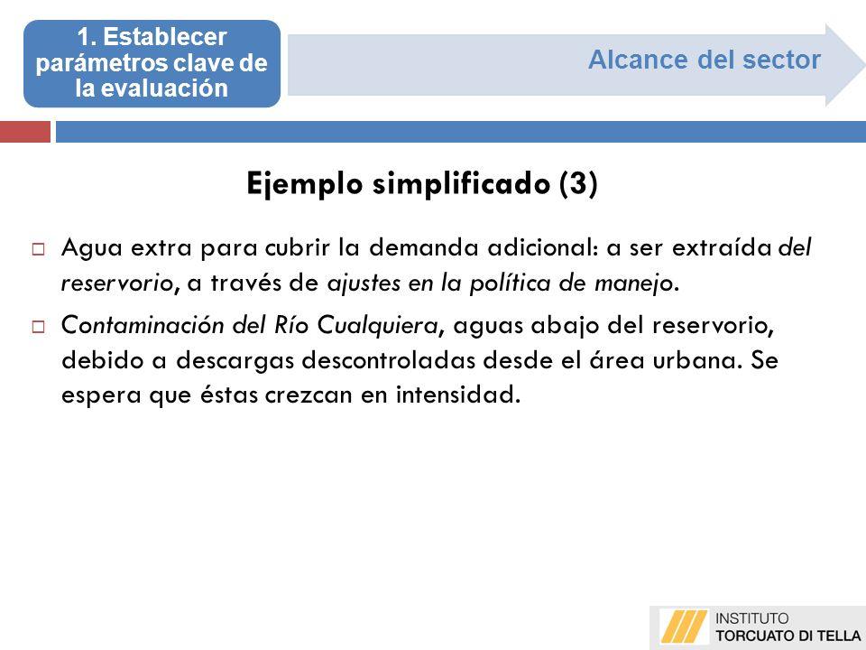Agua extra para cubrir la demanda adicional: a ser extraída del reservorio, a través de ajustes en la política de manejo. Contaminación del Río Cualqu