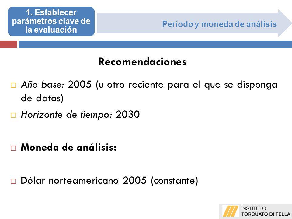 Año base: 2005 (u otro reciente para el que se disponga de datos) Horizonte de tiempo: 2030 Moneda de análisis: Dólar norteamericano 2005 (constante)