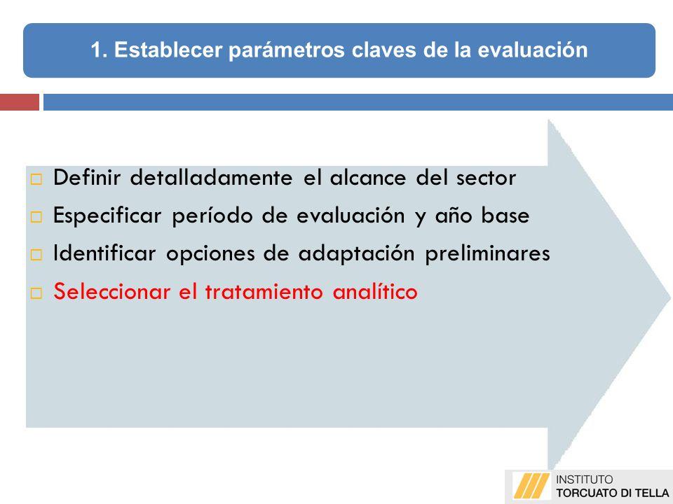 1. Establecer parámetros claves de la evaluación Definir detalladamente el alcance del sector Especificar período de evaluación y año base Identificar