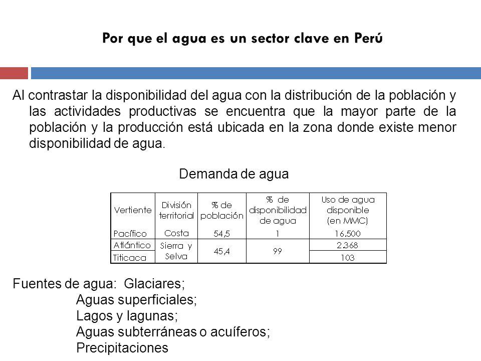 Por que el agua es un sector clave en Perú Las zonas del Perú situadas al pie de la cordillera y en la línea costera son proclives a devastadoras inundaciones y deslizamientos debido a la presencia del denominado Fenómeno del Niño, que provoca elevadas precipitaciones, mientras que el sur del país es especialmente propenso a las sequías.