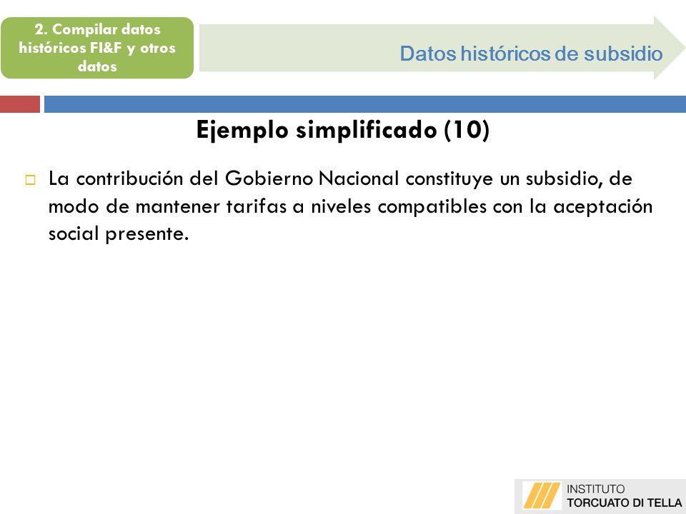 Datos históricos de subsidio Ejemplo simplificado (10) La contribución del Gobierno Nacional constituye un subsidio, de modo de mantener tarifas a niv