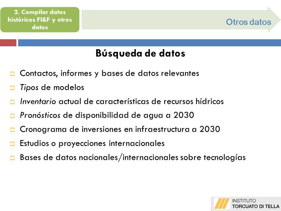 Otros datos Búsqueda de datos Contactos, informes y bases de datos relevantes Tipos de modelos Inventario actual de características de recursos hídric