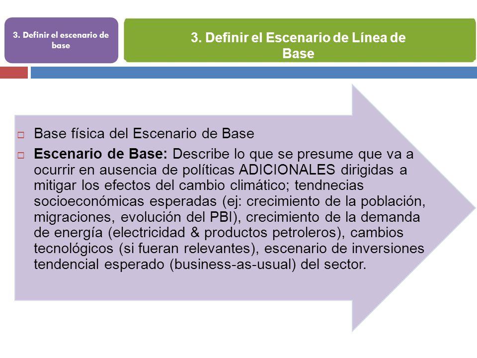 Base física del Escenario de Base Escenario de Base: Describe lo que se presume que va a ocurrir en ausencia de políticas ADICIONALES dirigidas a miti