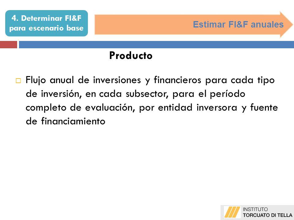 4. Determinar FI&F para escenario base Estimar FI&F anuales Producto Flujo anual de inversiones y financieros para cada tipo de inversión, en cada sub