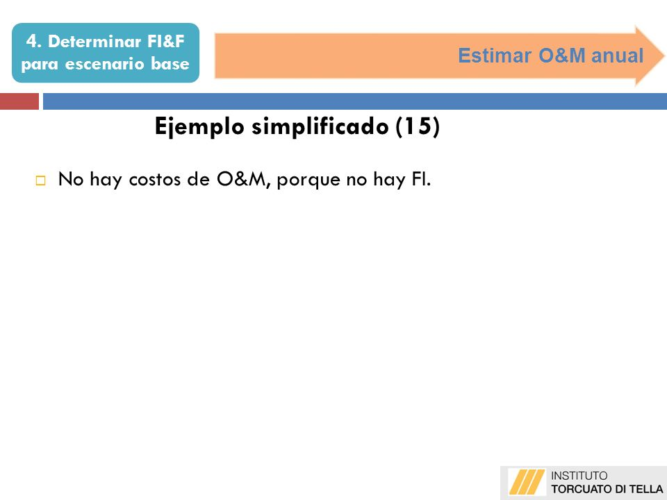 Estimar O&M anual Ejemplo simplificado (15) No hay costos de O&M, porque no hay FI. 4. Determinar FI&F para escenario base