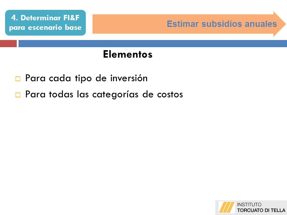 Estimar subsidios anuales Elementos Para cada tipo de inversión Para todas las categorías de costos 4. Determinar FI&F para escenario base